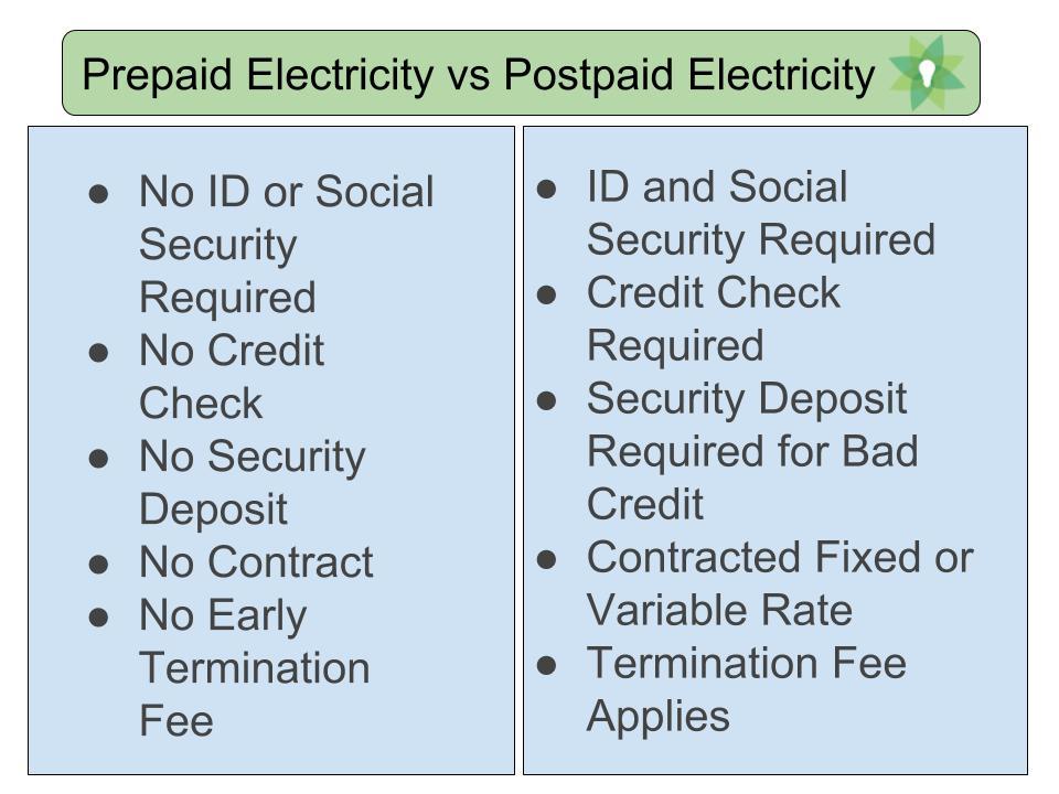 prepaid electricity vs postpaid electricity comparison chart