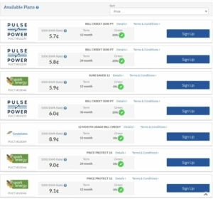 Use Your Zip Code to Find the Cheapest Electric Rates in Your Area